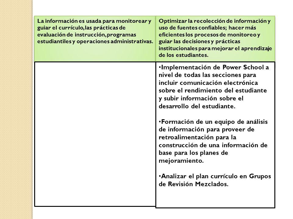 Analizar el plan currículo en Grupos de Revisión Mezclados.