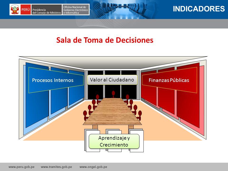 Sala de Toma de Decisiones