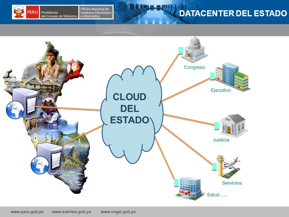CLOUD DEL ESTADO DATACENTER DEL ESTADO 30 Congreso Ejecutivo Justicia