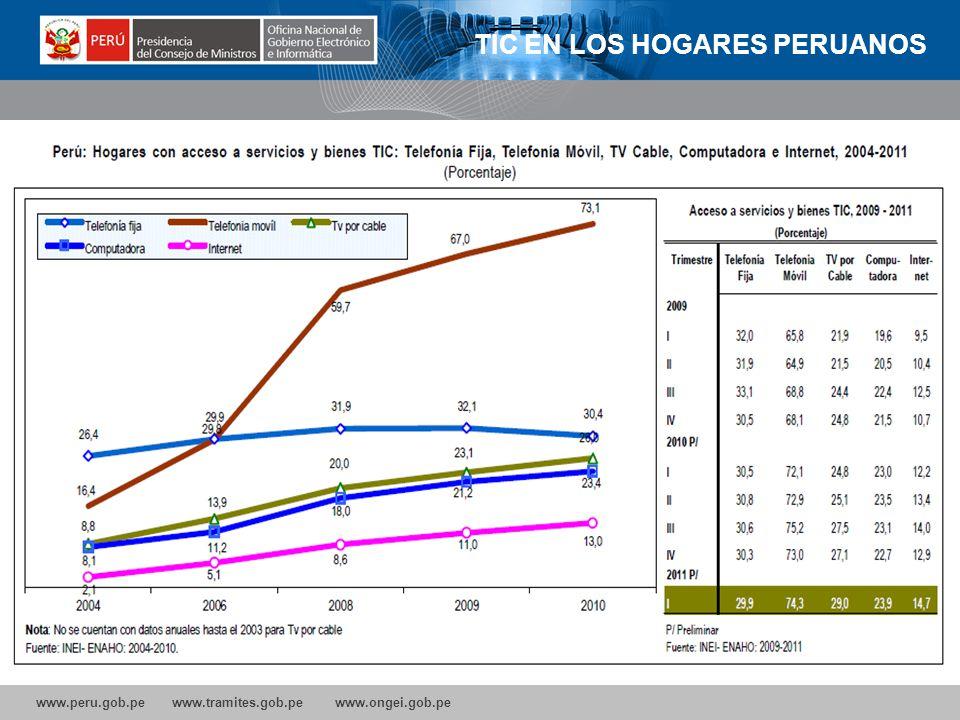 TIC EN LOS HOGARES PERUANOS