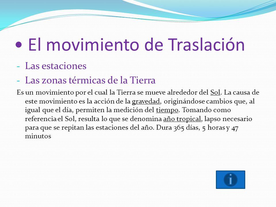 El movimiento de Traslación