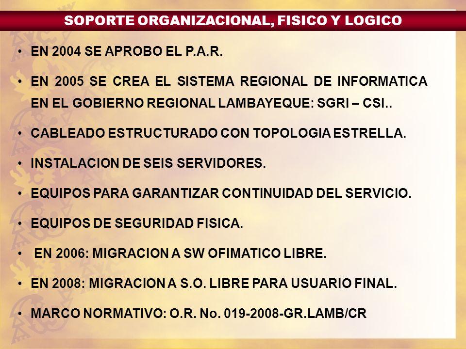 SOPORTE ORGANIZACIONAL, FISICO Y LOGICO