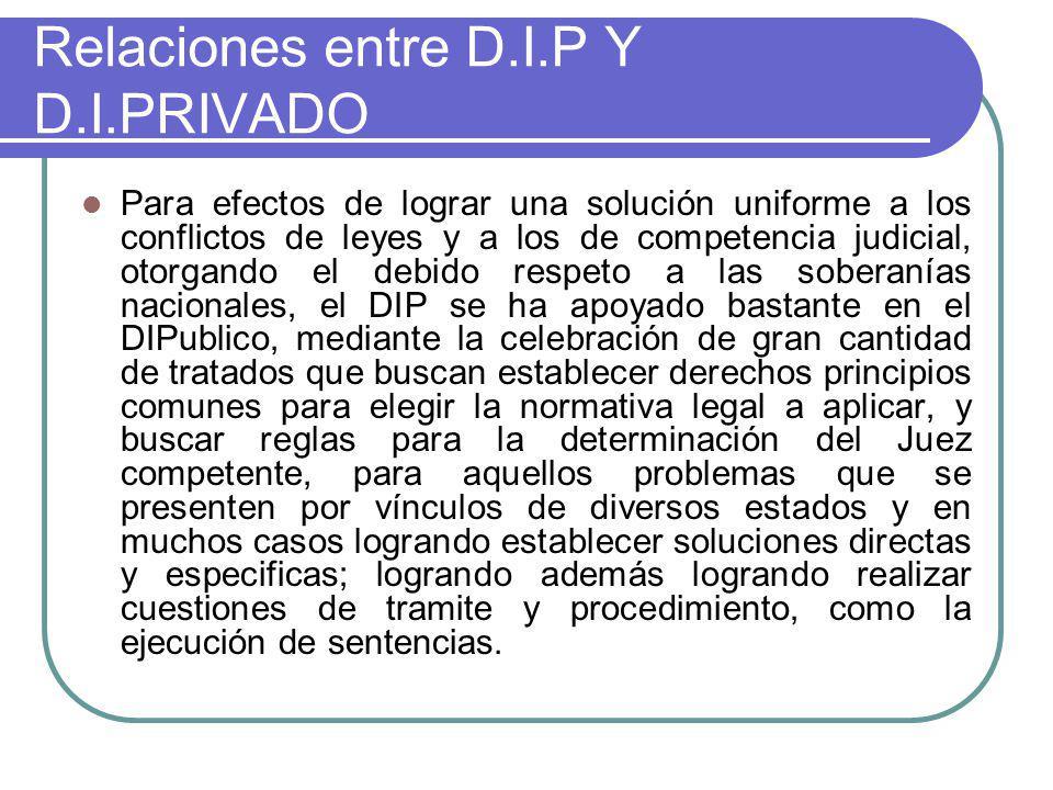Relaciones entre D.I.P Y D.I.PRIVADO