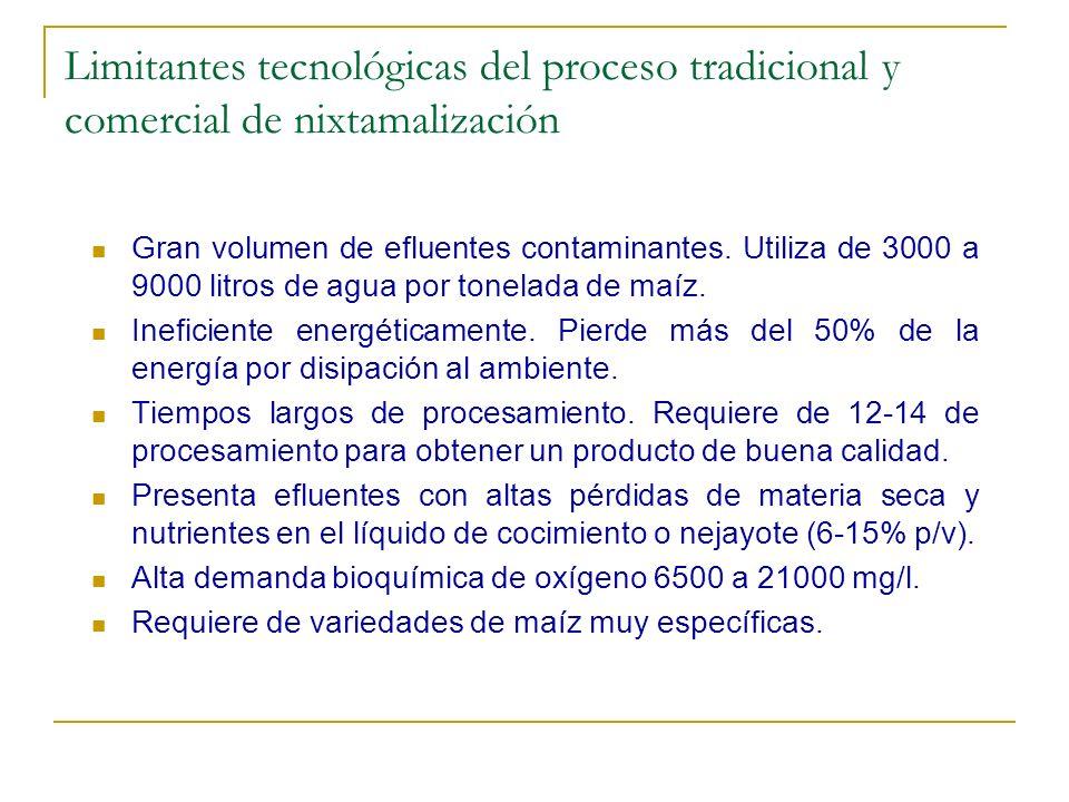 Limitantes tecnológicas del proceso tradicional y comercial de nixtamalización