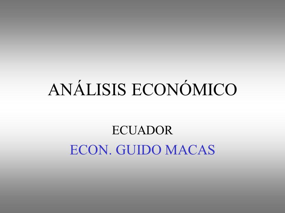ECUADOR ECON. GUIDO MACAS