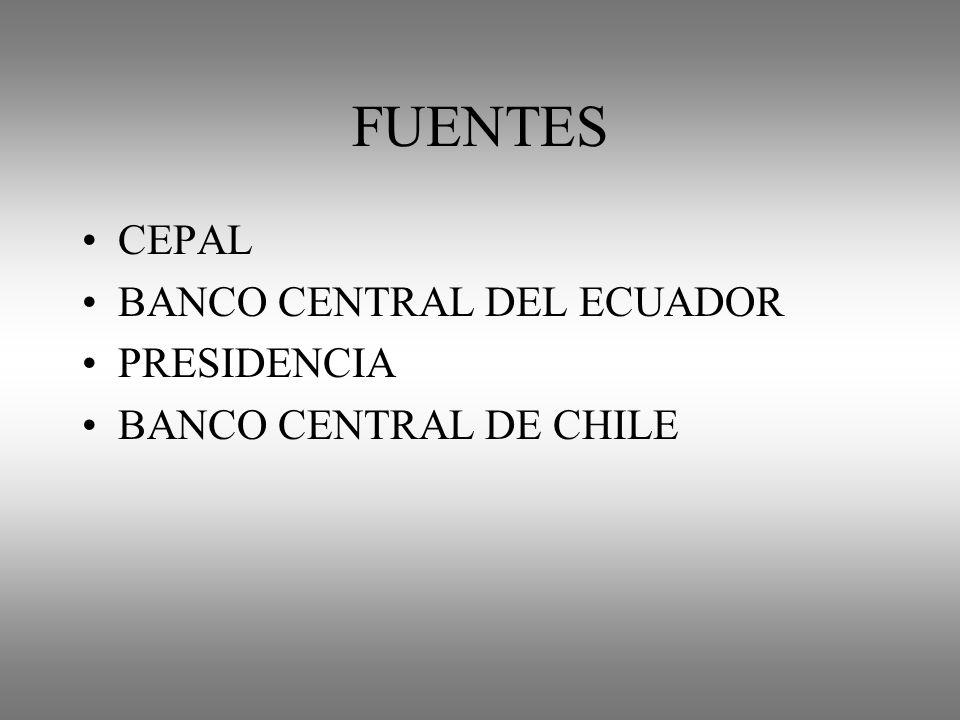 FUENTES CEPAL BANCO CENTRAL DEL ECUADOR PRESIDENCIA