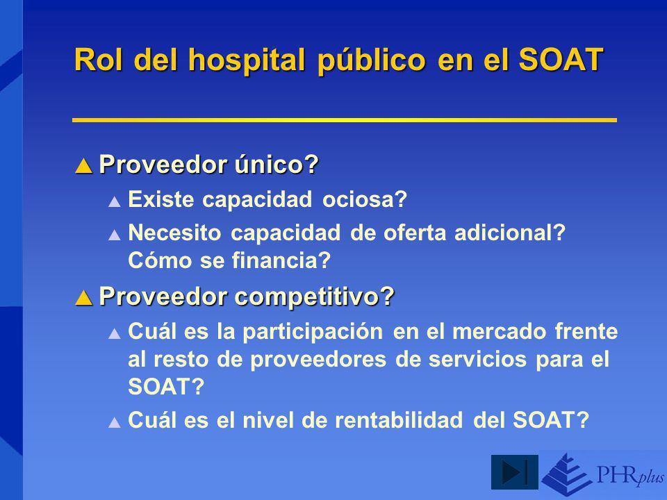 Rol del hospital público en el SOAT