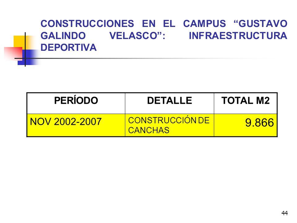 CONSTRUCCIONES EN EL CAMPUS GUSTAVO GALINDO VELASCO : INFRAESTRUCTURA DEPORTIVA