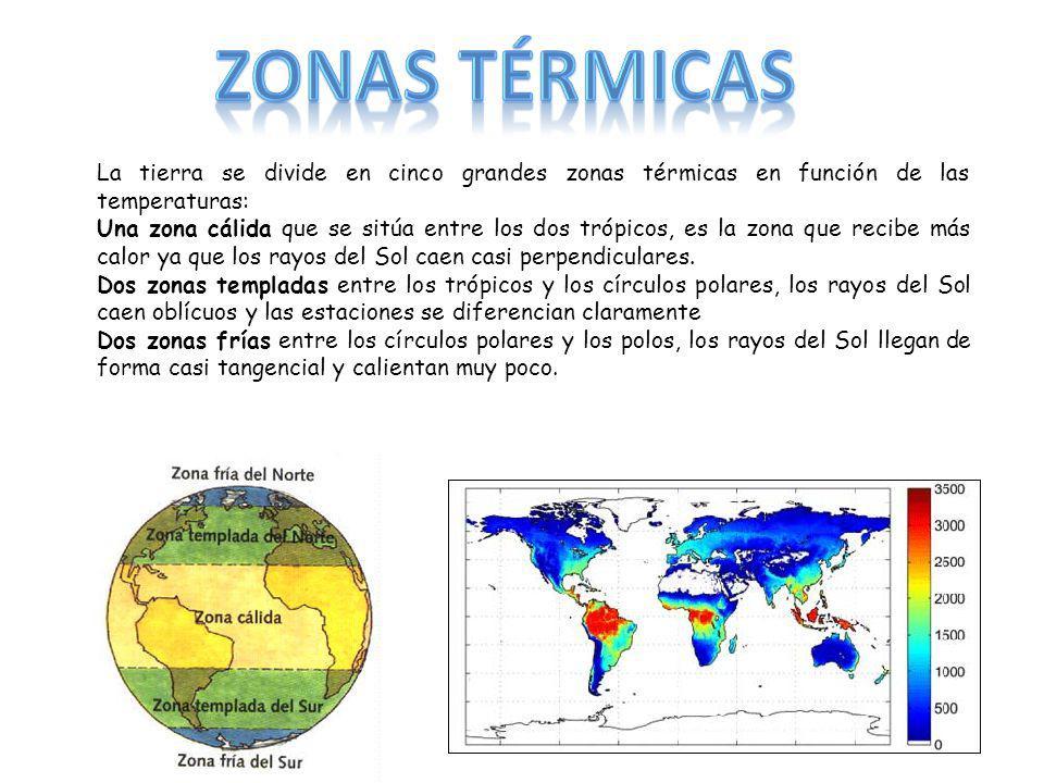 Zonas térmicas La tierra se divide en cinco grandes zonas térmicas en función de las temperaturas:
