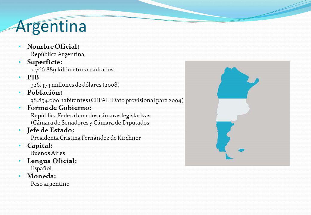 Argentina Nombre Oficial: Superficie: PIB Población: