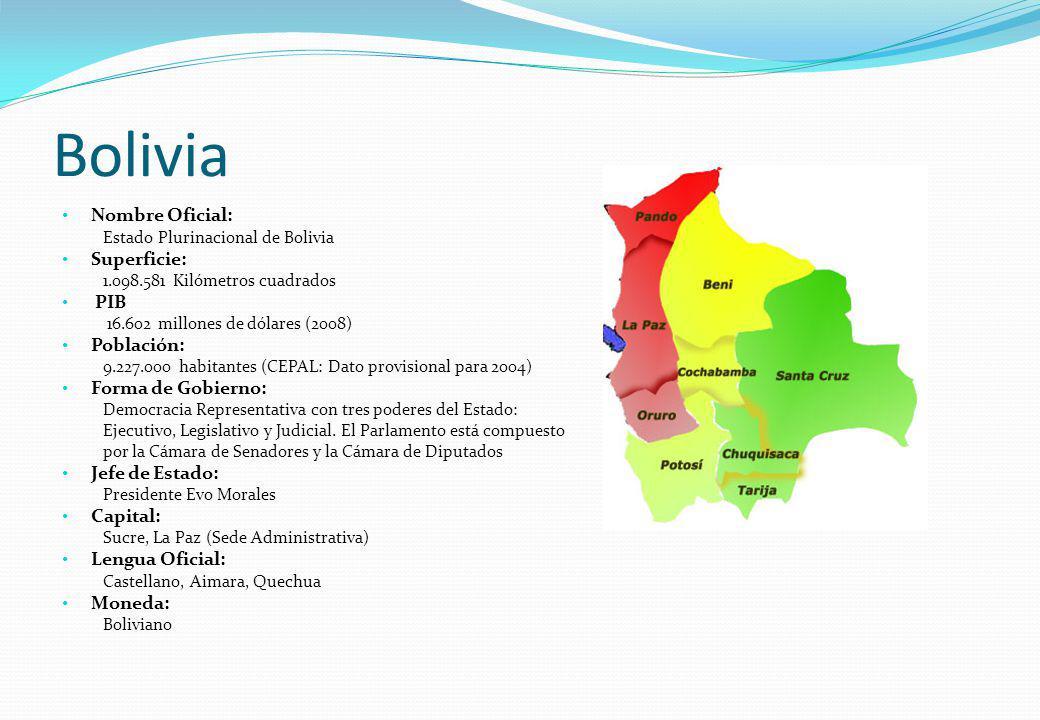 Bolivia Nombre Oficial: Superficie: PIB Población: Forma de Gobierno: