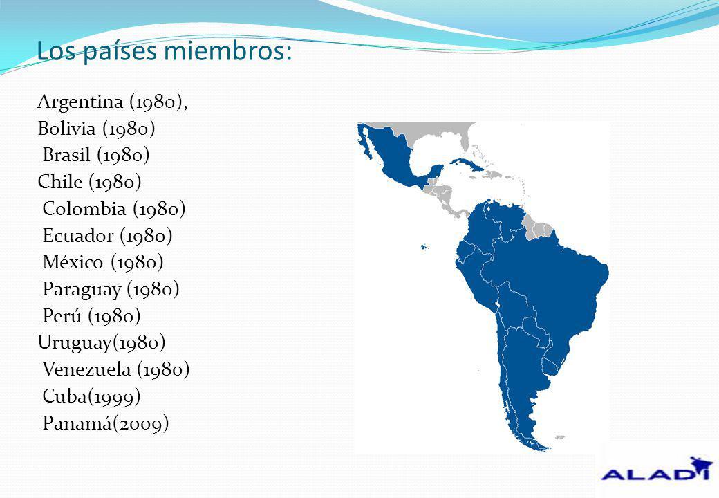 Los países miembros: Argentina (1980), Bolivia (1980) Brasil (1980)