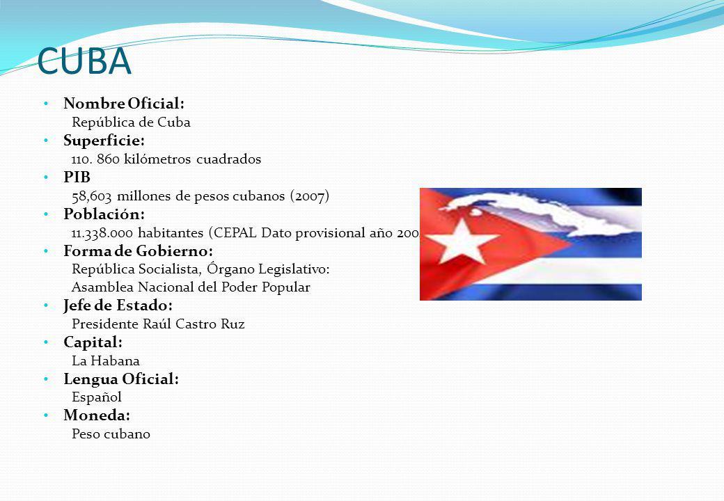 CUBA Nombre Oficial: Superficie: PIB Población: Forma de Gobierno:
