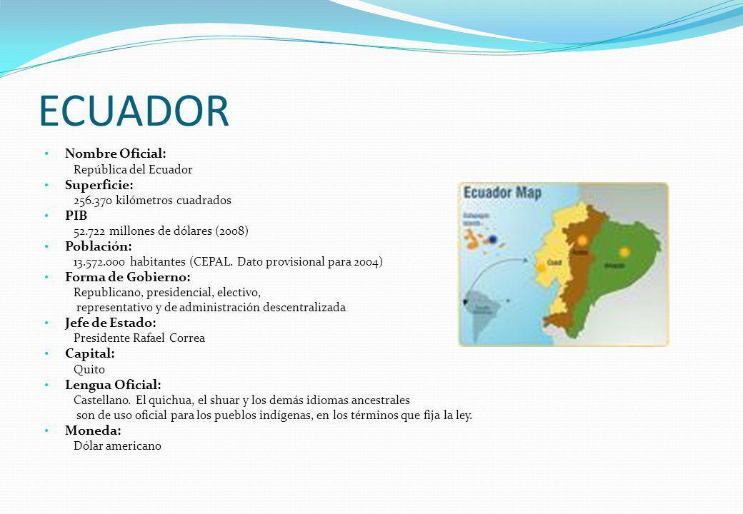 ECUADOR Nombre Oficial: Superficie: PIB Población: Forma de Gobierno: