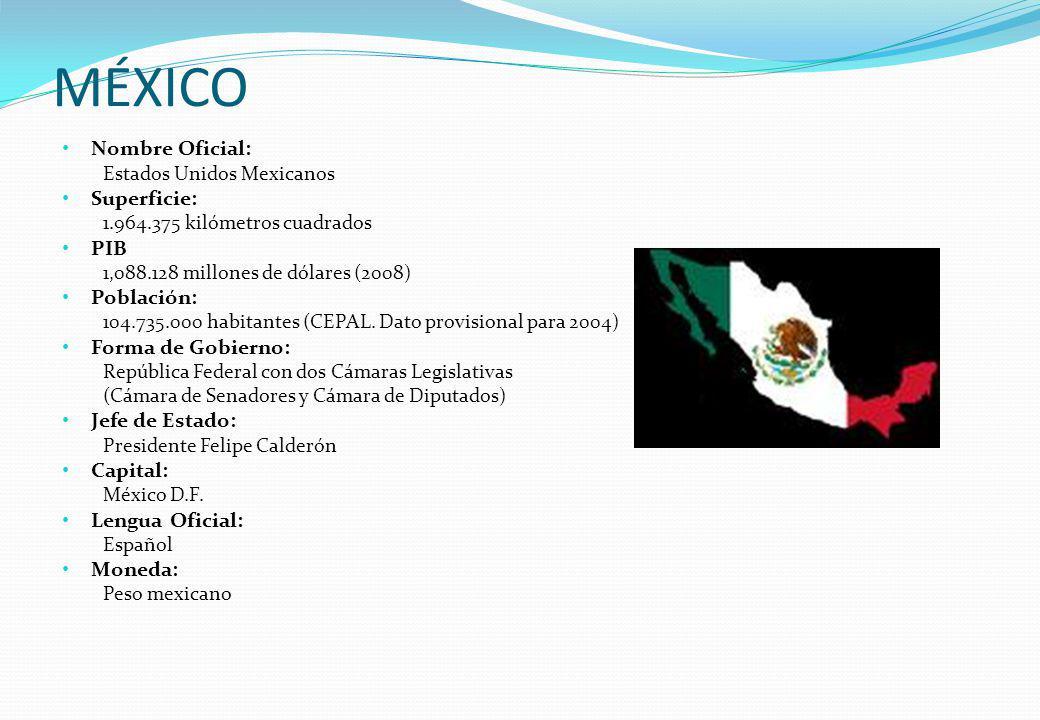 MÉXICO Nombre Oficial: Superficie: PIB Población: Forma de Gobierno: