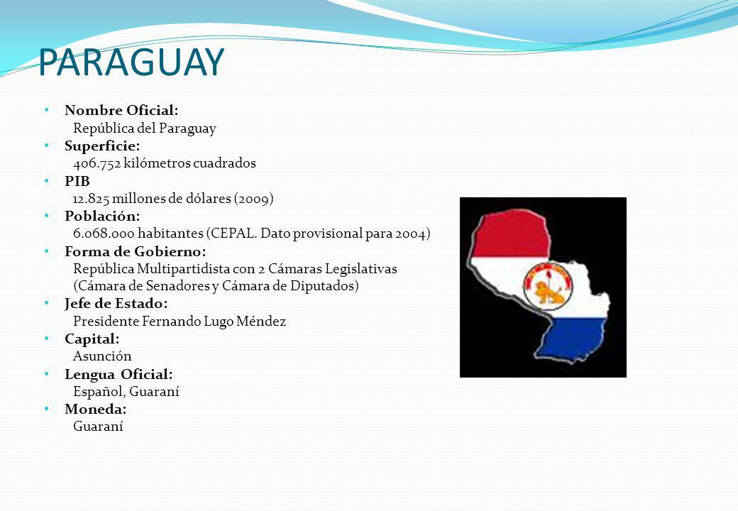 PARAGUAY Nombre Oficial: Superficie: PIB Población: Forma de Gobierno: