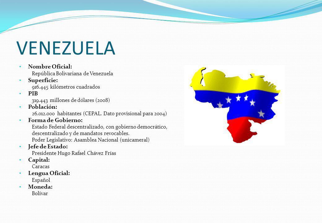 VENEZUELA Nombre Oficial: Superficie: PIB Población: