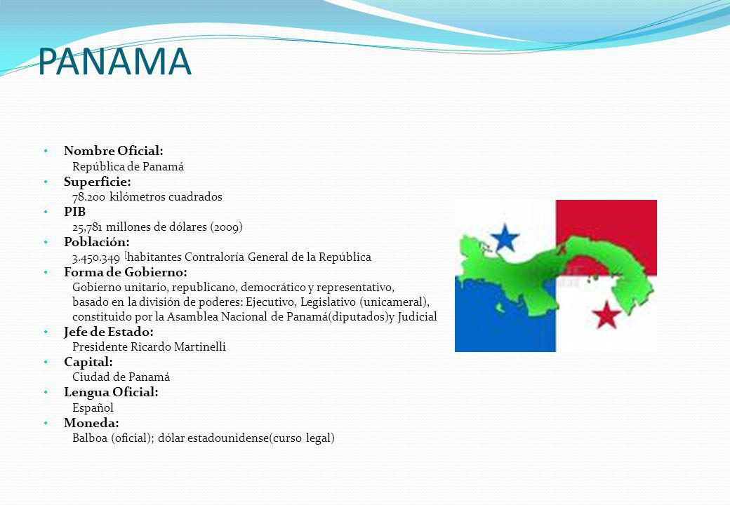 PANAMA Nombre Oficial: Superficie: PIB Población: Forma de Gobierno: