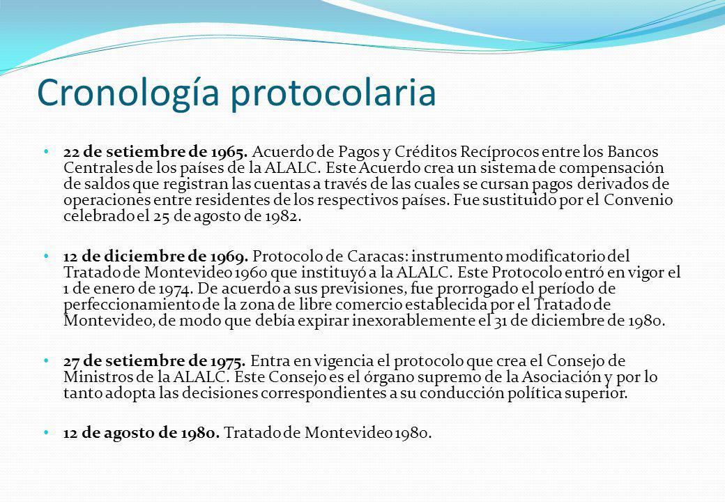 Cronología protocolaria