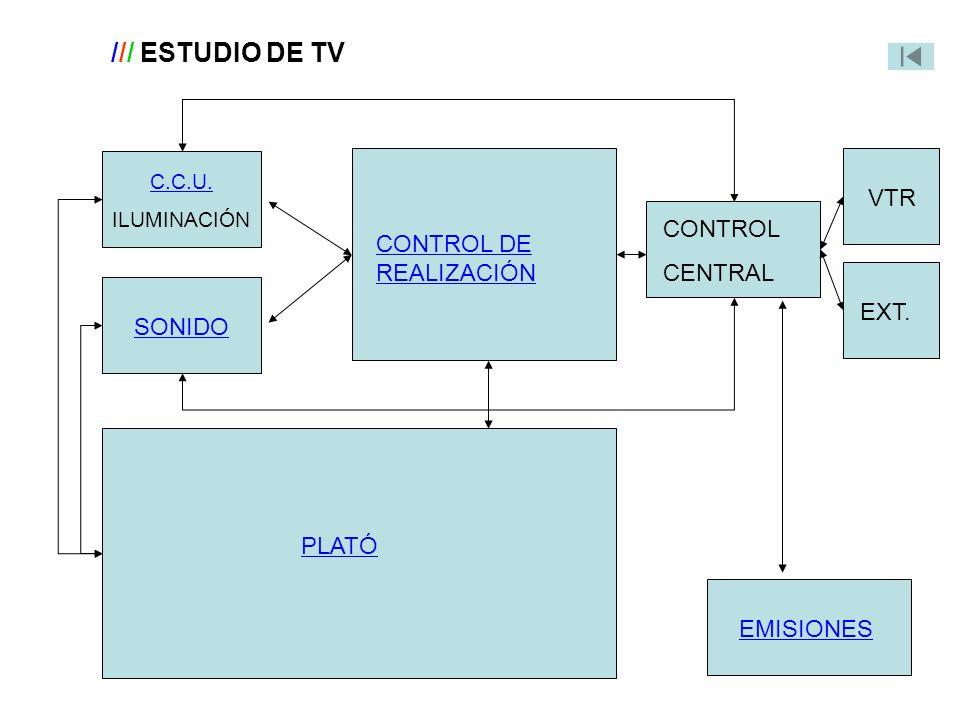 /// ESTUDIO DE TV VTR CONTROL CONTROL DE REALIZACIÓN CENTRAL EXT.