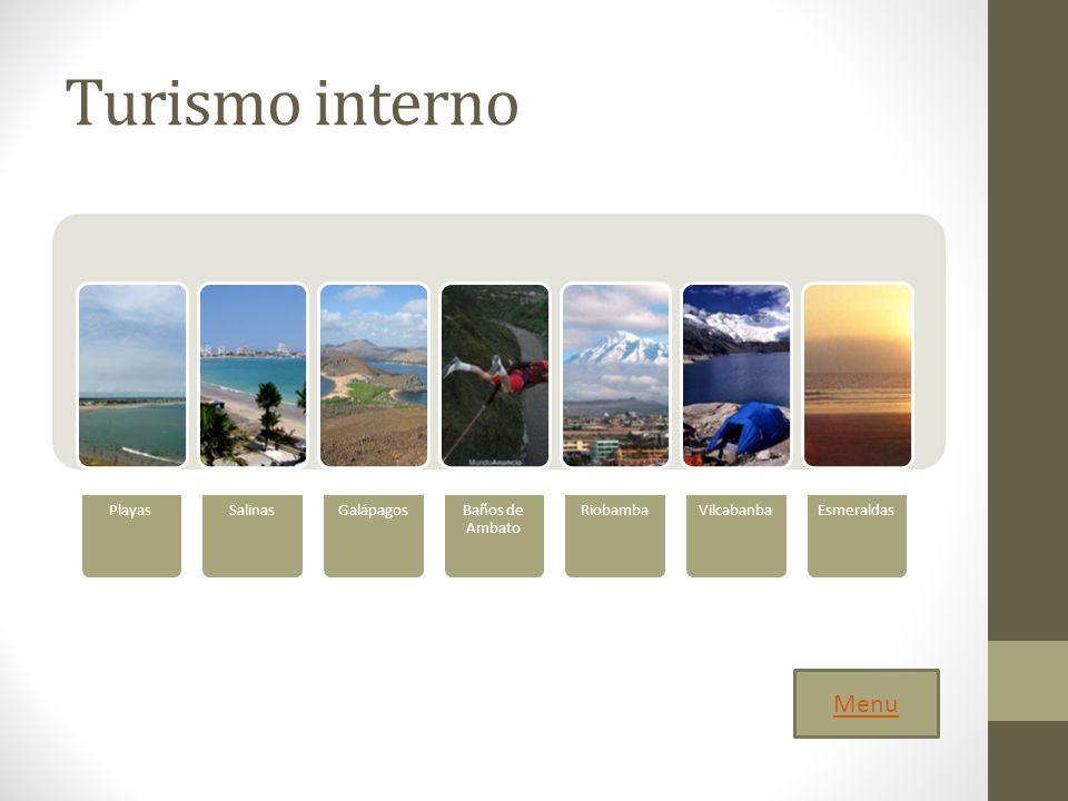 Turismo interno Menu Playas Salinas Galápagos Baños de Ambato Riobamba