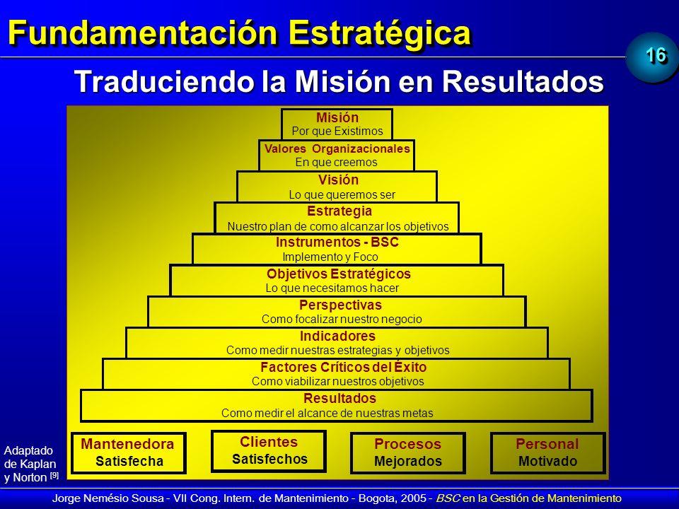 Fundamentación Estratégica