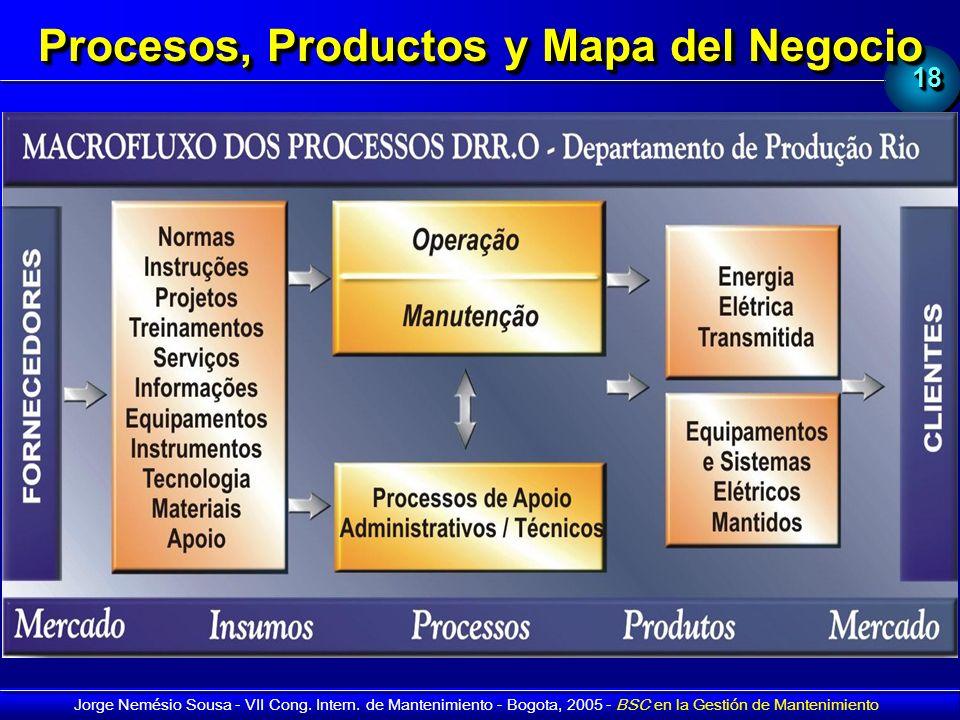 Procesos, Productos y Mapa del Negocio