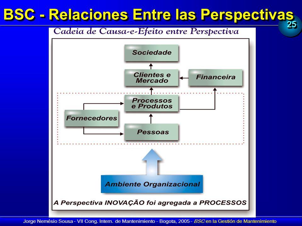 BSC - Relaciones Entre las Perspectivas
