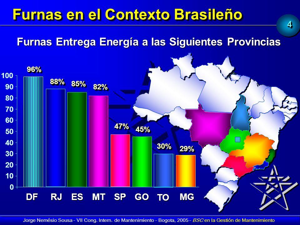 Furnas en el Contexto Brasileño