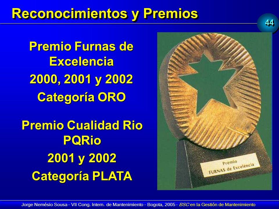 Reconocimientos y Premios