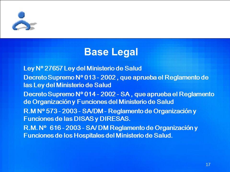 Base Legal Ley Nº 27657 Ley del Ministerio de Salud