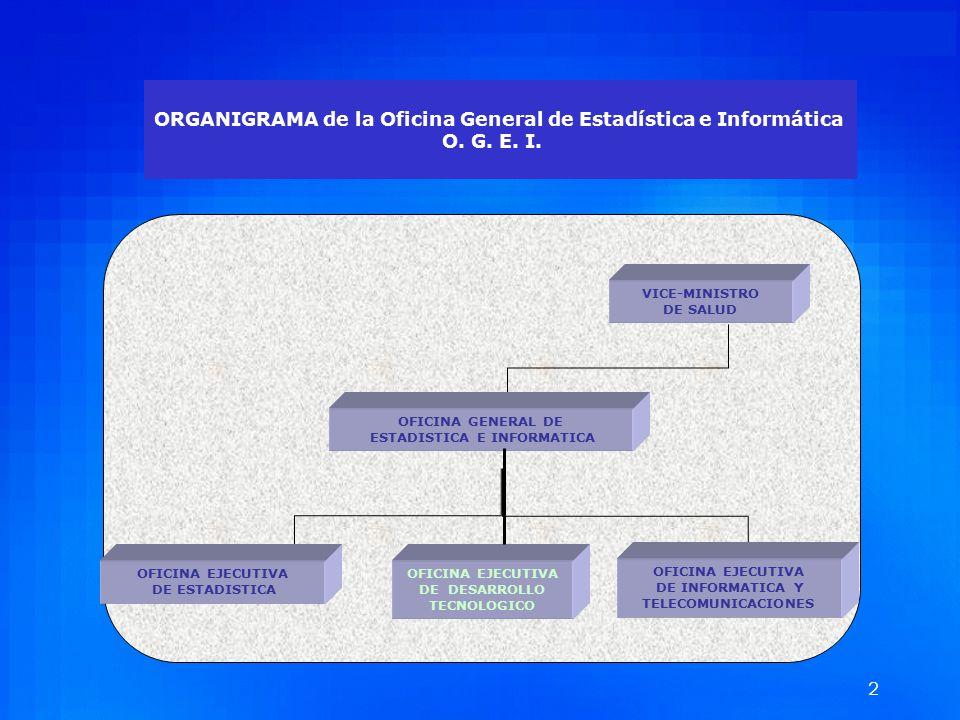 DE INFORMATICA Y TELECOMUNICACIONES ESTADISTICA E INFORMATICA