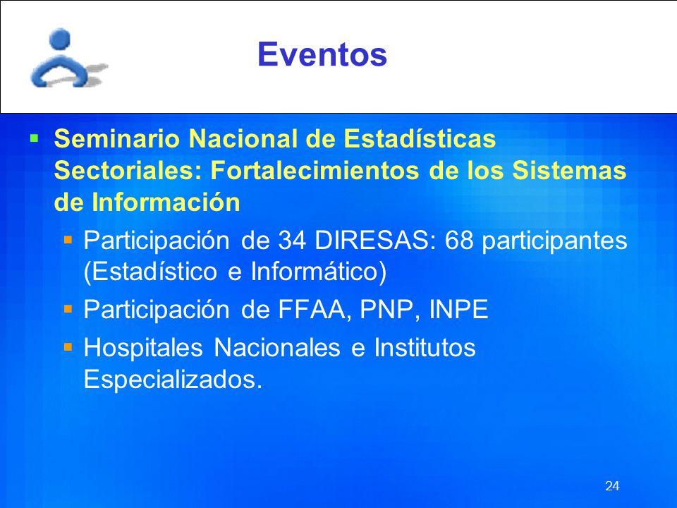 Eventos Seminario Nacional de Estadísticas Sectoriales: Fortalecimientos de los Sistemas de Información.