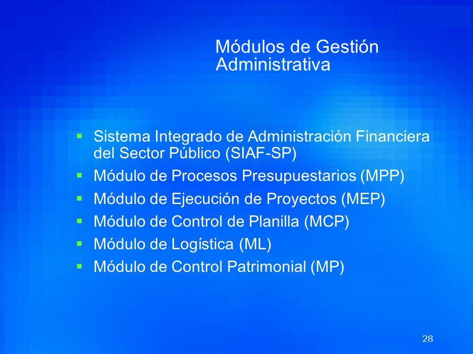 Módulos de Gestión Administrativa