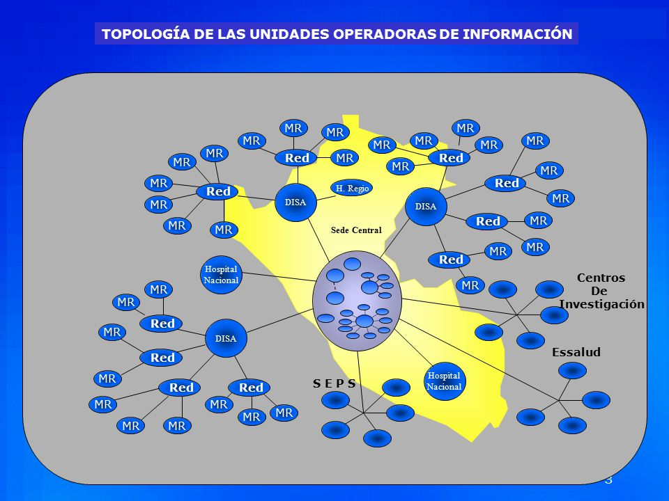 TOPOLOGÍA DE LAS UNIDADES OPERADORAS DE INFORMACIÓN