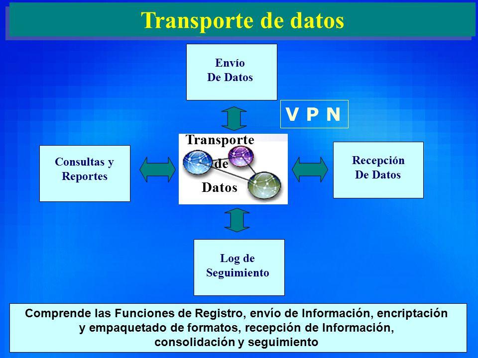 y empaquetado de formatos, recepción de Información,