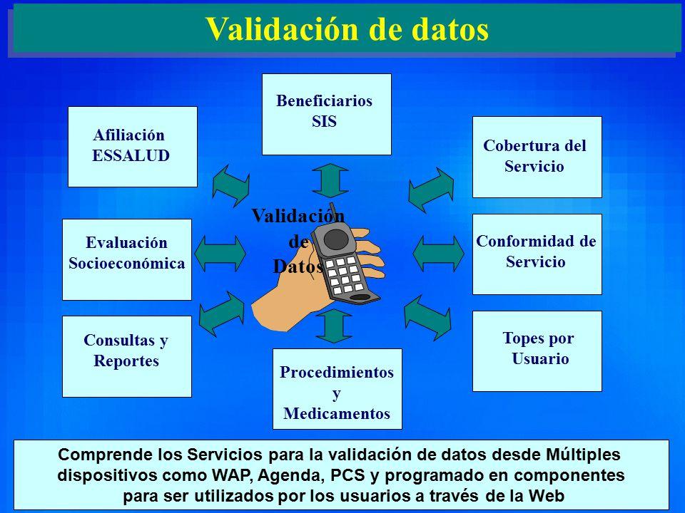 Validación de datos Validación de Datos Beneficiarios SIS Afiliación