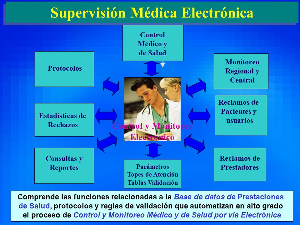 Supervisión Médica Electrónica