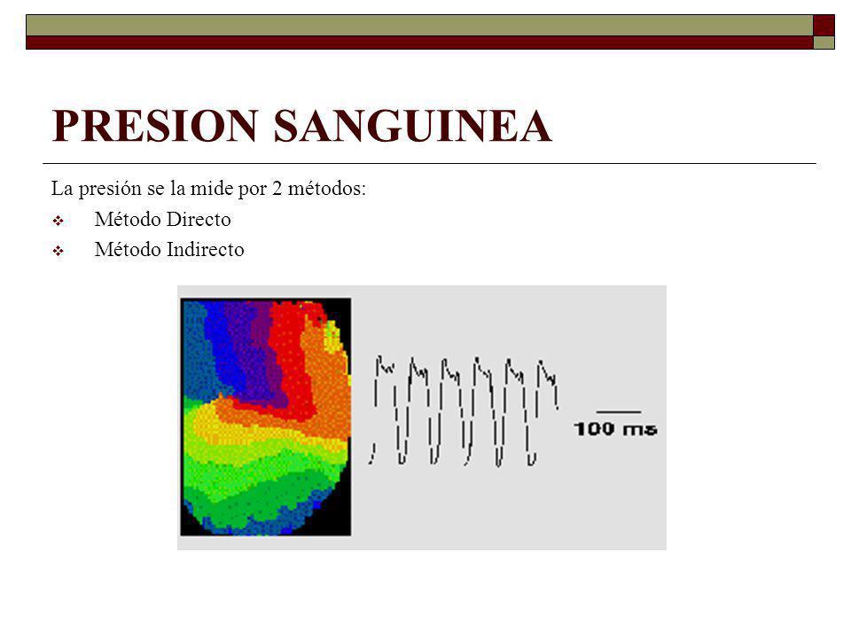 PRESION SANGUINEA La presión se la mide por 2 métodos: Método Directo