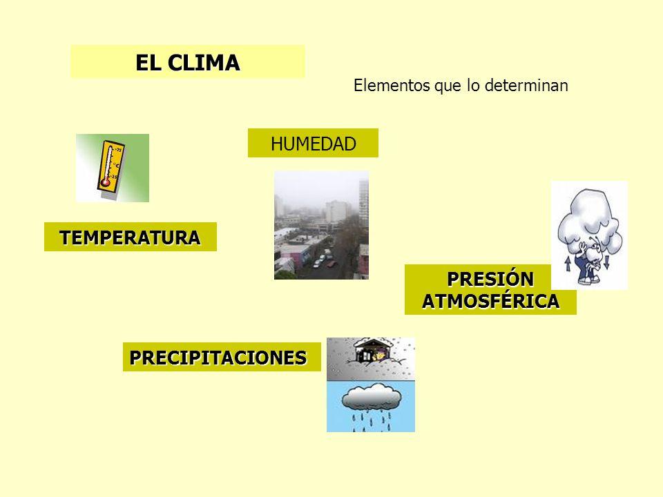 EL CLIMA HUMEDAD TEMPERATURA PRESIÓN ATMOSFÉRICA PRECIPITACIONES