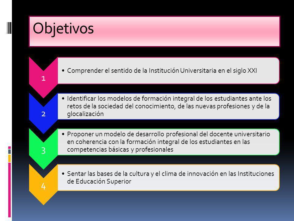Objetivos 1. Comprender el sentido de la Institución Universitaria en el siglo XXI. 2.