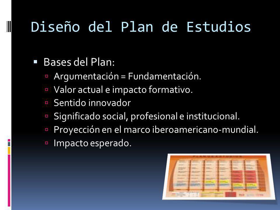 Diseño del Plan de Estudios