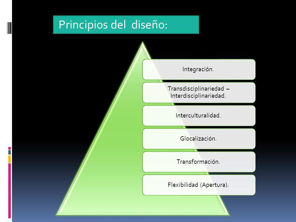 Principios del diseño: