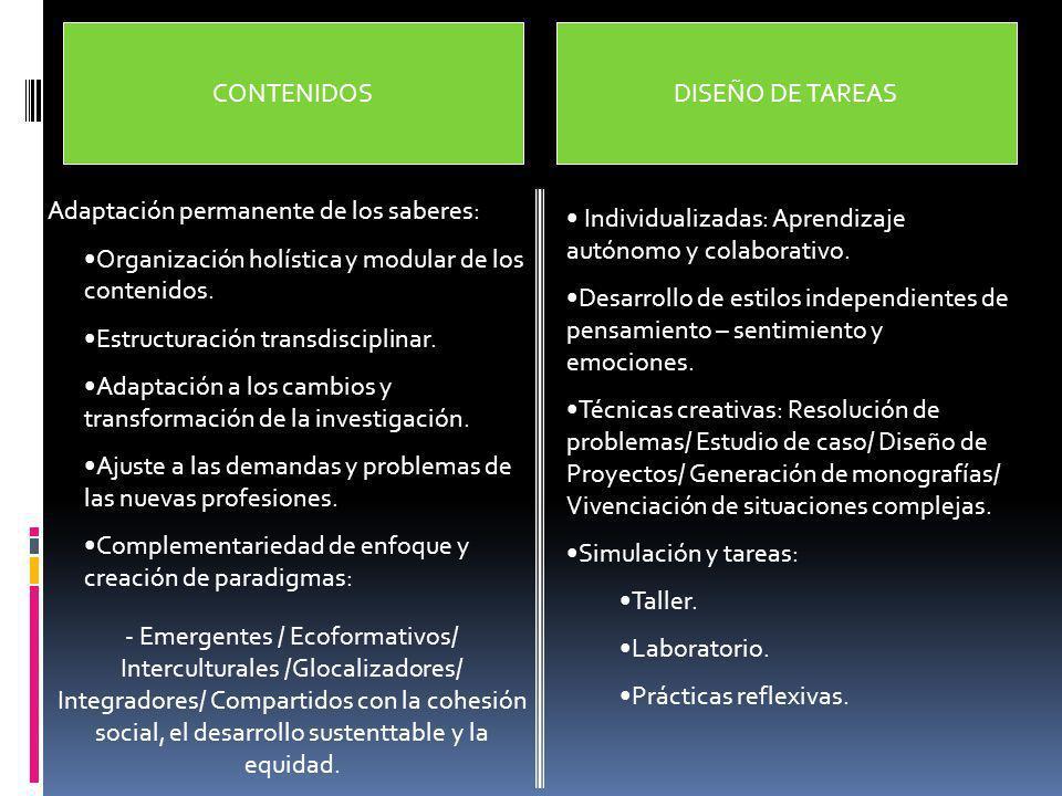 CONTENIDOS DISEÑO DE TAREAS. Adaptación permanente de los saberes: Organización holística y modular de los contenidos.