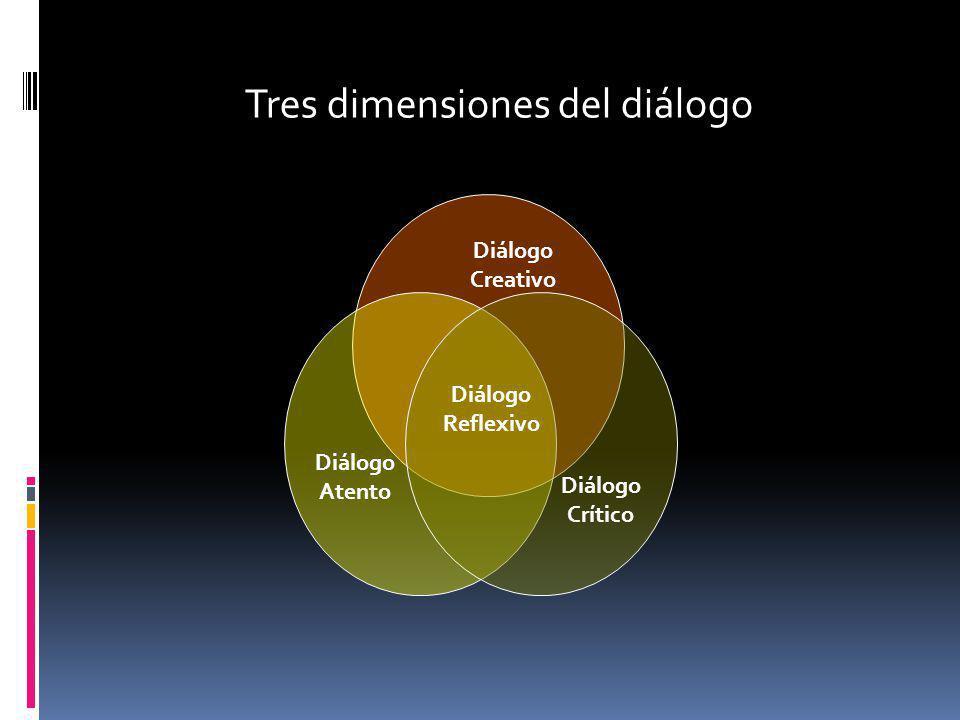 Tres dimensiones del diálogo