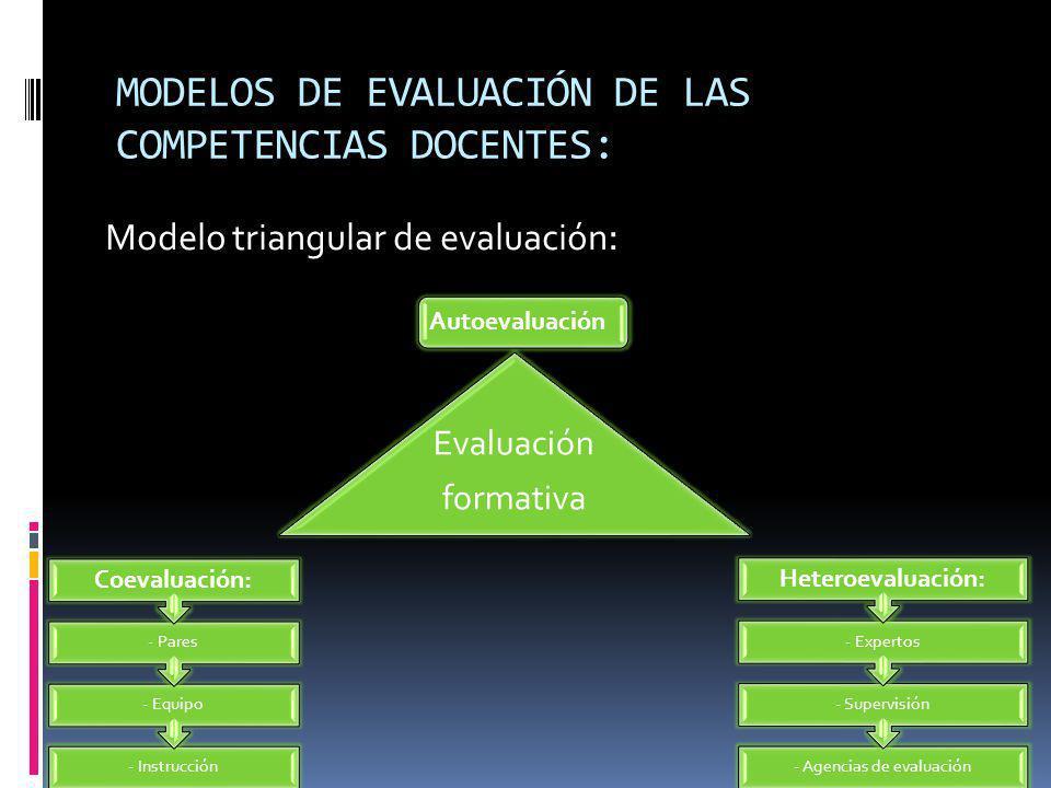 MODELOS DE EVALUACIÓN DE LAS COMPETENCIAS DOCENTES: