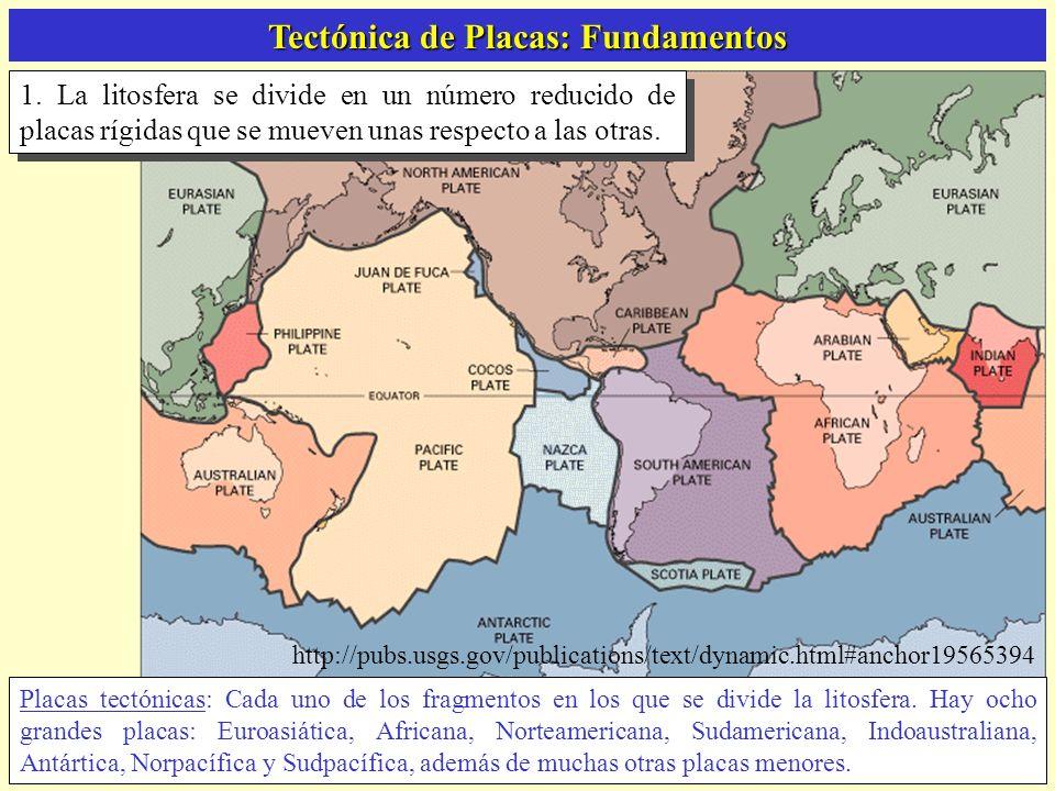 Tectónica de Placas: Fundamentos
