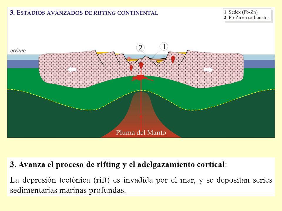 3. Avanza el proceso de rifting y el adelgazamiento cortical: