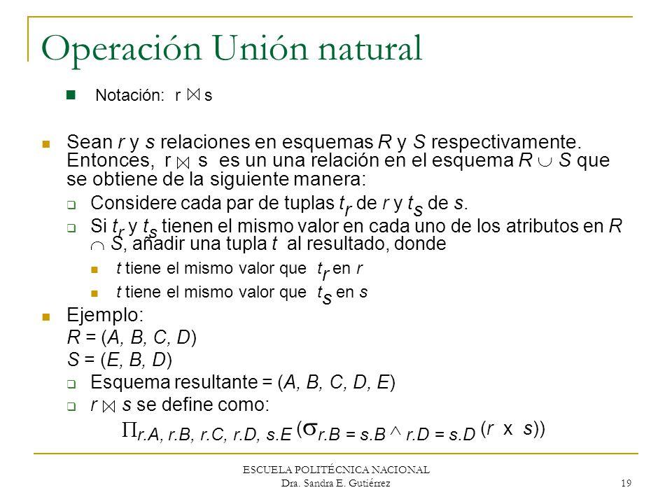 Operación Unión natural