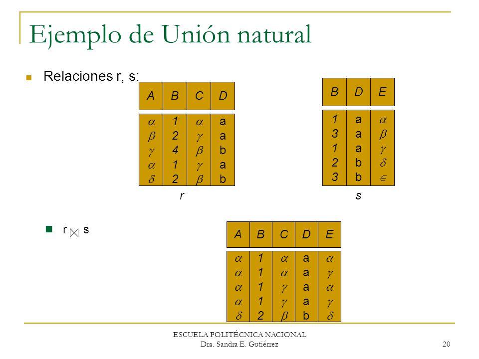 Ejemplo de Unión natural